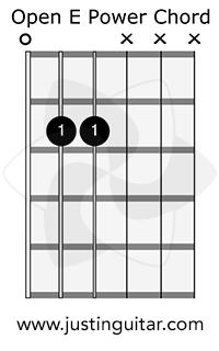 Open E Power Chord