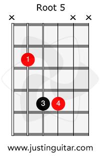 Power Chord R5