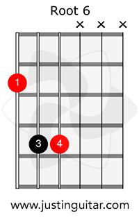 Power Chord R6