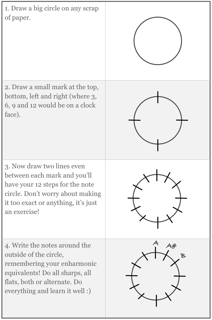 Note Circle By Wrote